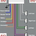 Jvc Radio Wiring Diagram   Wiring Diagrams Hubs   Jvc Car Stereo Wiring Diagram Color