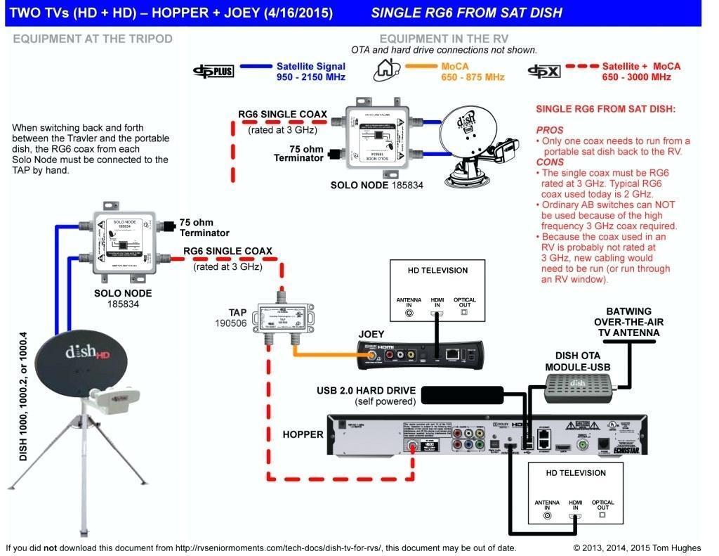 Jvc Vcr Wiring Diagrams - Wiring Diagrams Click - Jvc Radio Wiring Diagram