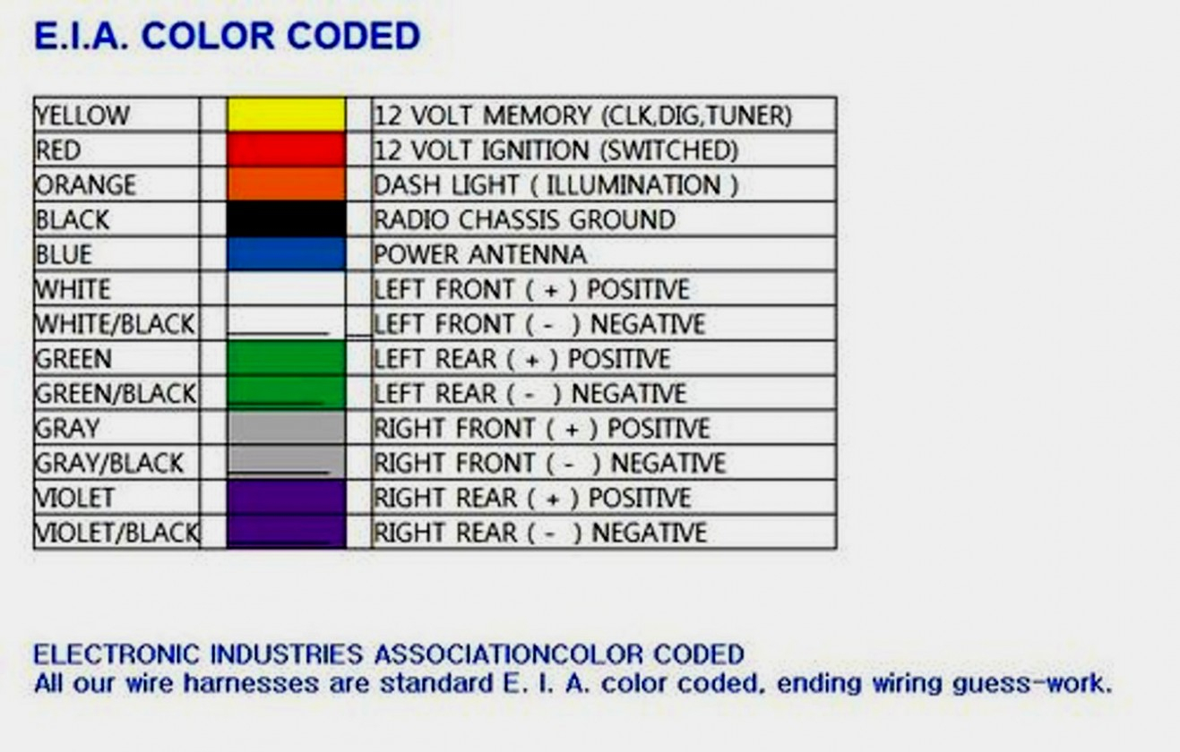 Kenwood Kdc 138 Radio Wiring Diagram | Wiring Diagram - Kenwood Kdc 138 Wiring Diagram