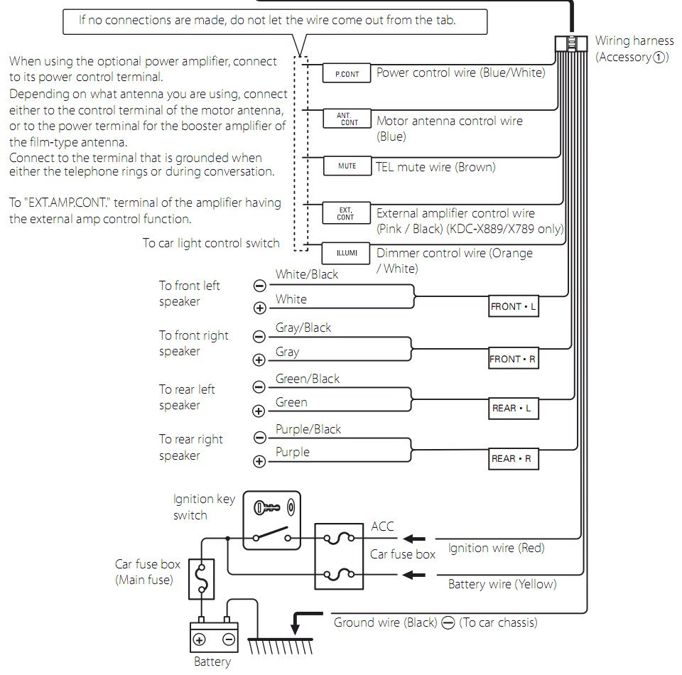 Kenwood Kdc 252U Wiring Diagram - All Wiring Diagram - Kenwood Kdc Wiring Diagram