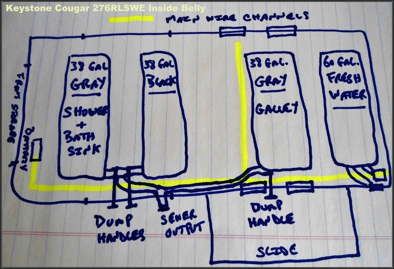 Keystone Rv Wiring Diagram   Wiring Diagram - Keystone Rv Wiring Diagram