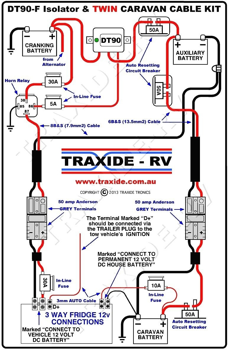 Keystone Trailer Wiring Diagram | Manual E-Books - Keystone Trailer Wiring Diagram