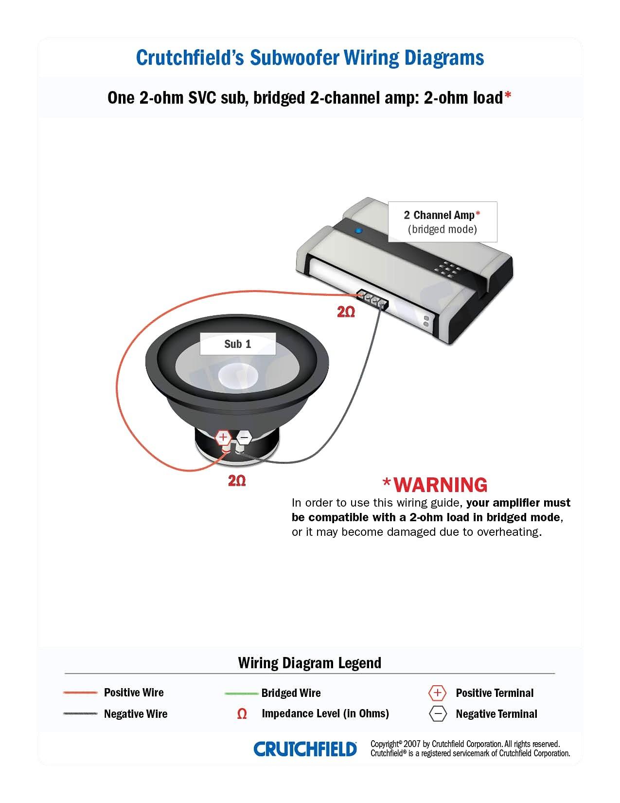 Kicker 11 L3 Wiring Diagram | Wiring Diagram - Kicker Amp Wiring Diagram