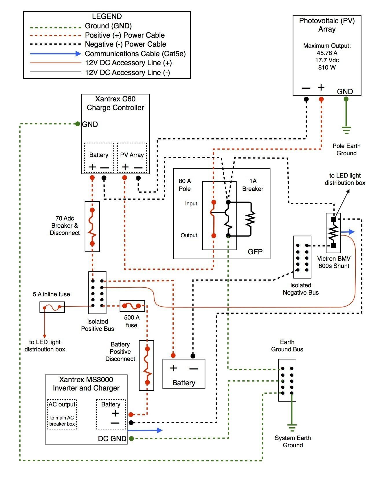 Kitchen Wiring Plan   Wiring Library - Kitchen Electrical Wiring Diagram