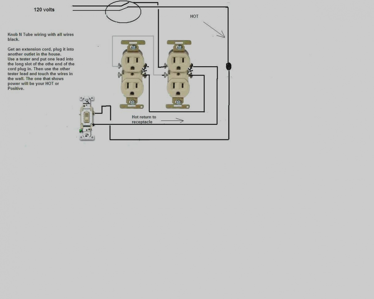 Knob And Tube Wiring Diagram - Lorestan - Knob And Tube Wiring Diagram