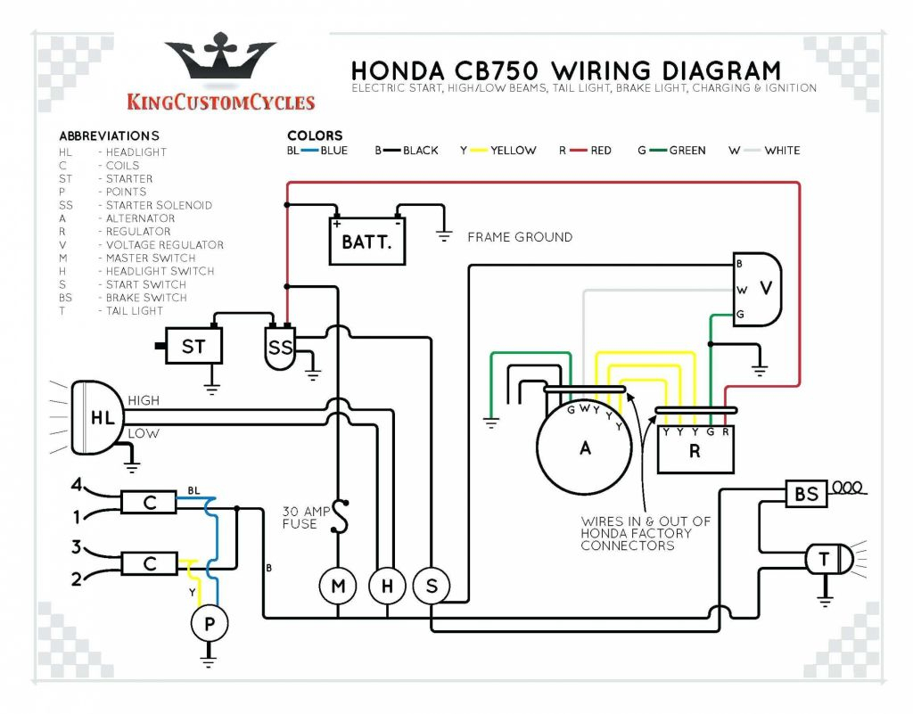 Kohler Starter Solenoid Wiring Diagram | Wiring Diagram - Kohler Ignition Switch Wiring Diagram
