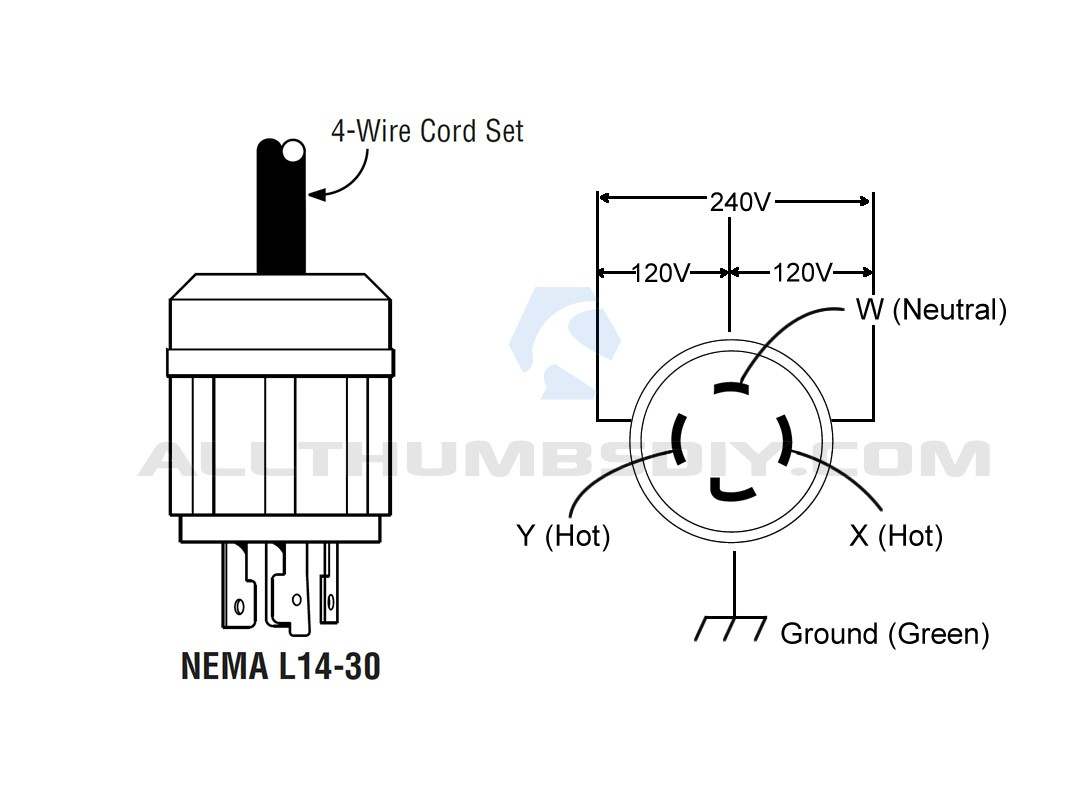 4 Prong Generator Plug Wiring Diagram - Database