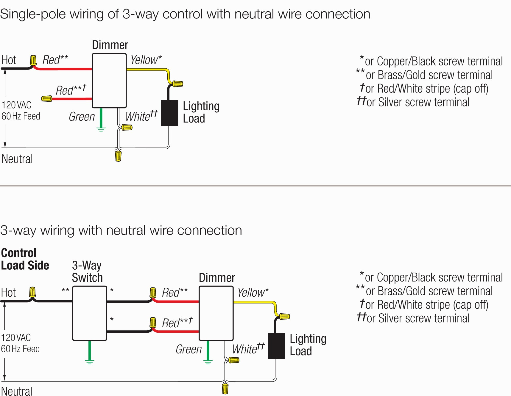 Latest Lutron Wiring Diagrams For Dimmer 3 Way Wire Diagram Dvelv - Lutron Dimmer Wiring Diagram