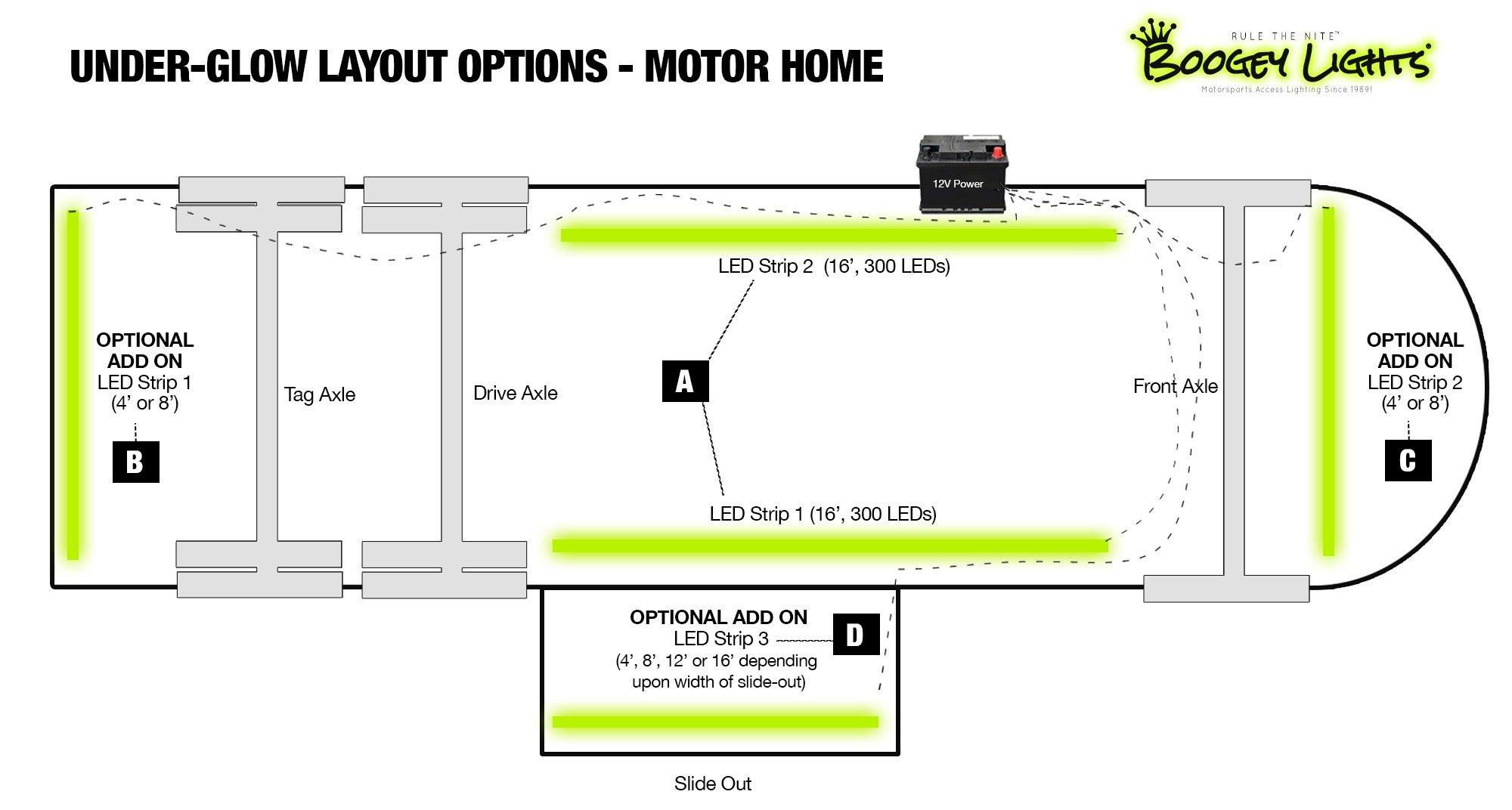 Led Trailer Lights Wiring Diagram Boat | Wiring Diagram - Boat Trailer Lights Wiring Diagram