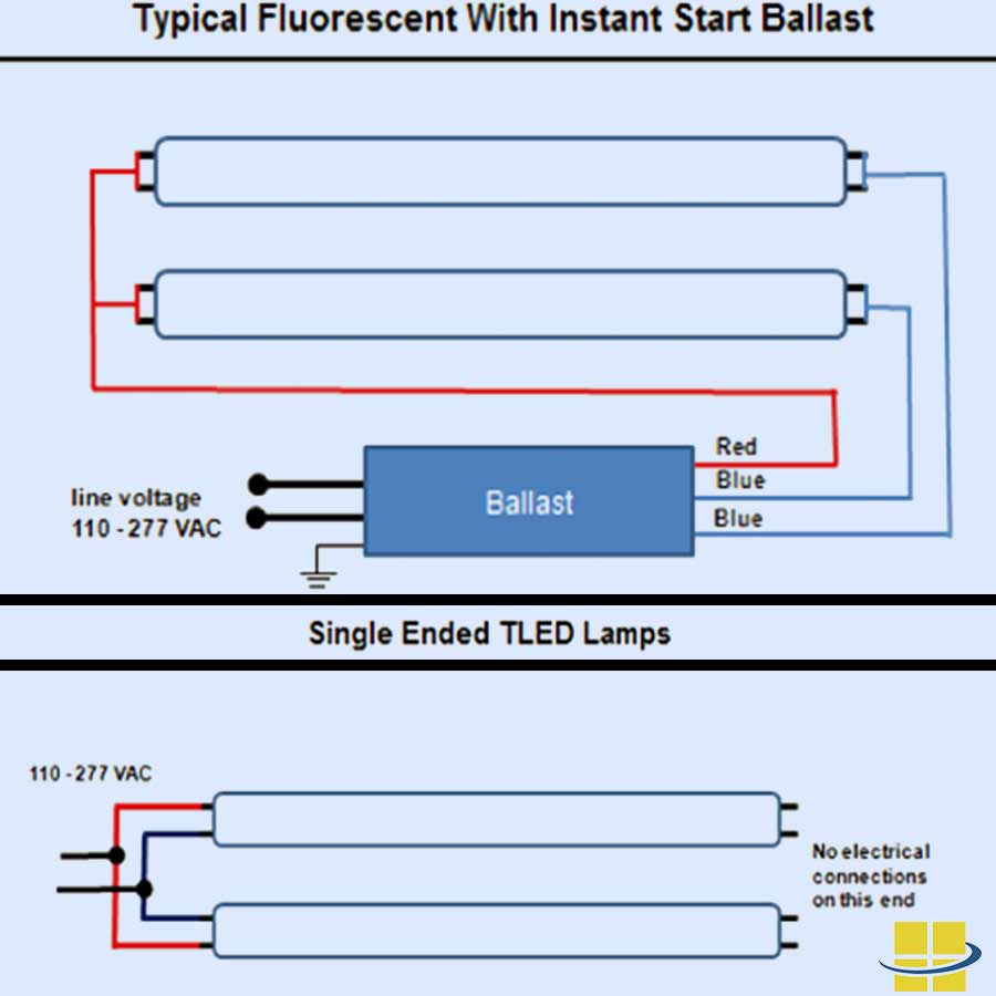 Led Tube Light Wiring Diagram | Wiring Diagram - Wiring Diagram For Led Tube Lights