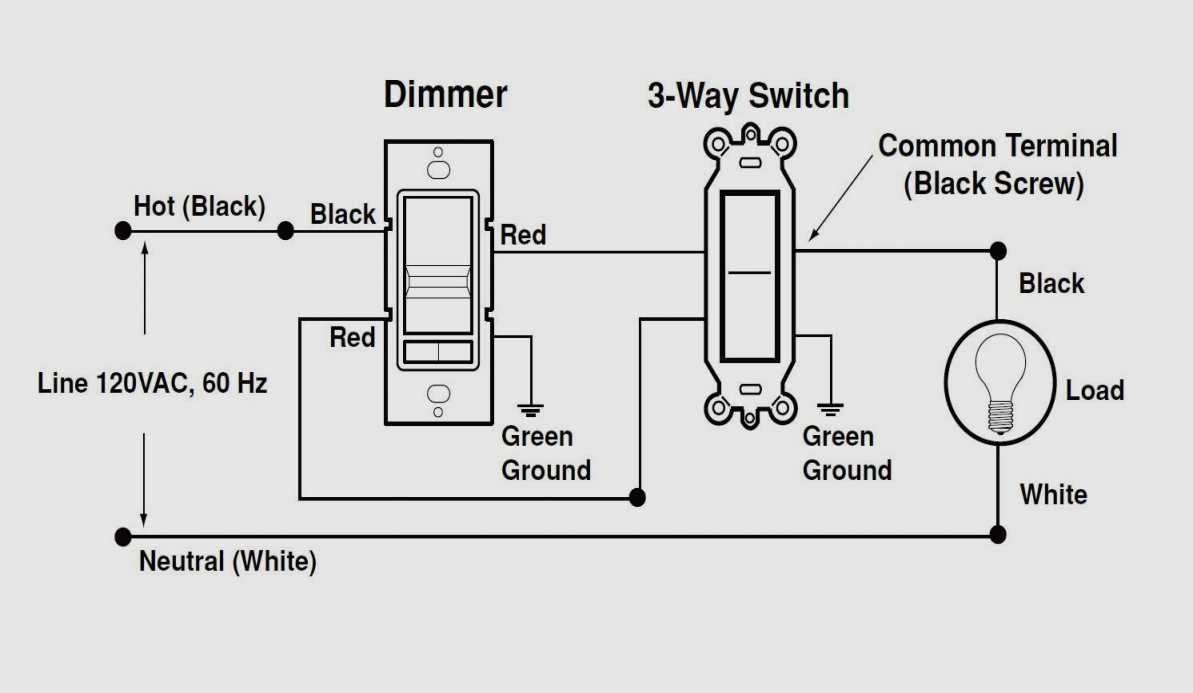 Leviton Rotary Dimmer Wiring Diagram - Trusted Wiring Diagram - Dimmer Switch Wiring Diagram
