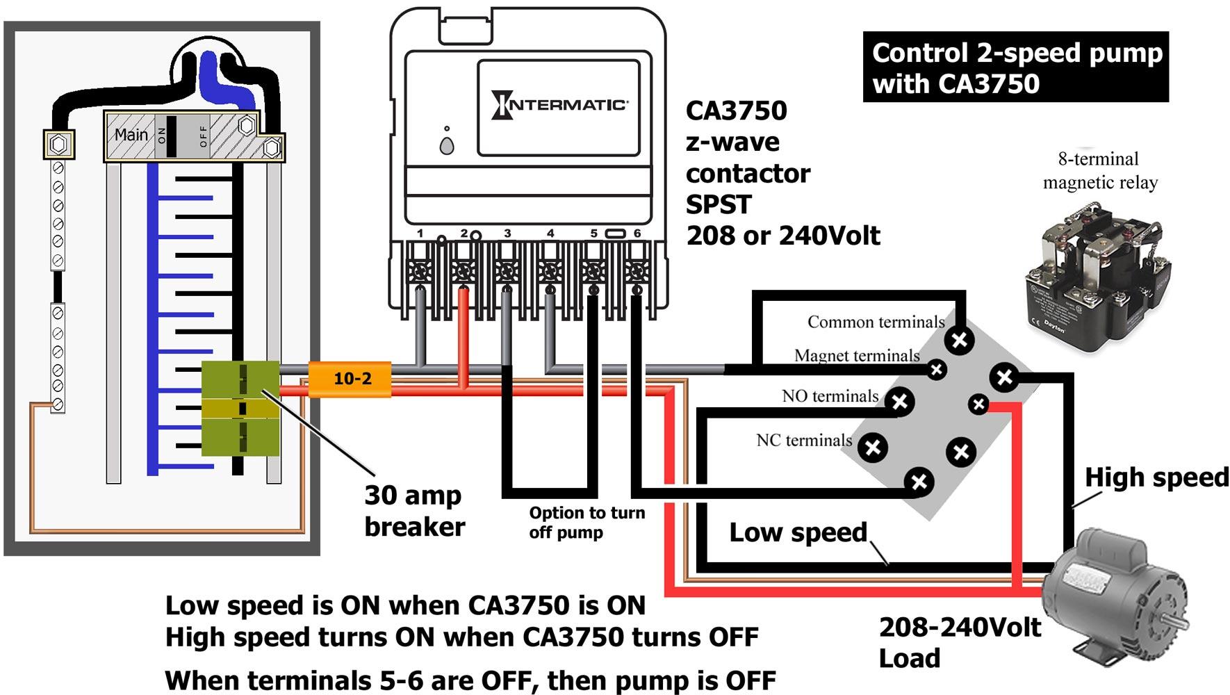 Lighting Control Panel Wiring Diagram   Wiring Library - Circuit Breaker Panel Wiring Diagram Pdf