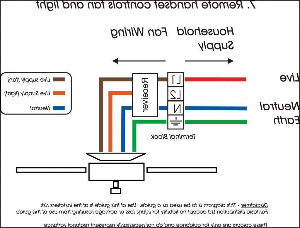 Lighting Ideas: New Low Voltage Landscape Lighting - Low Voltage - Low Voltage Landscape Lighting Wiring Diagram