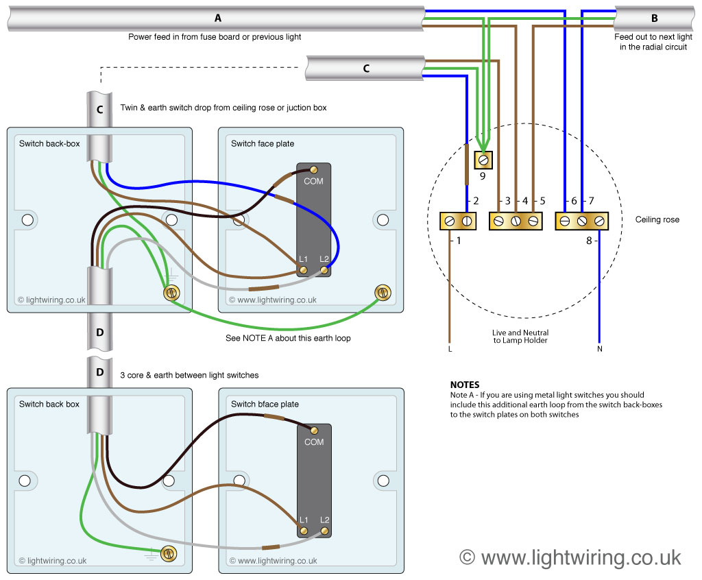 Lighting Wiring Diagram | Light Wiring - Wiring Diagram For Light Switch
