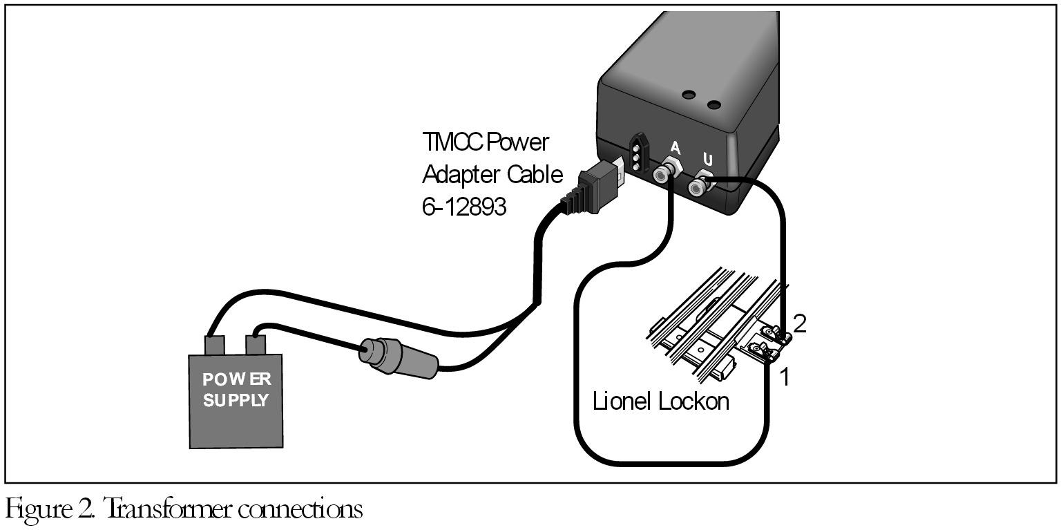 Lionel Train Wiring Diagram 38 | Wiring Diagram - Lionel Train Wiring Diagram