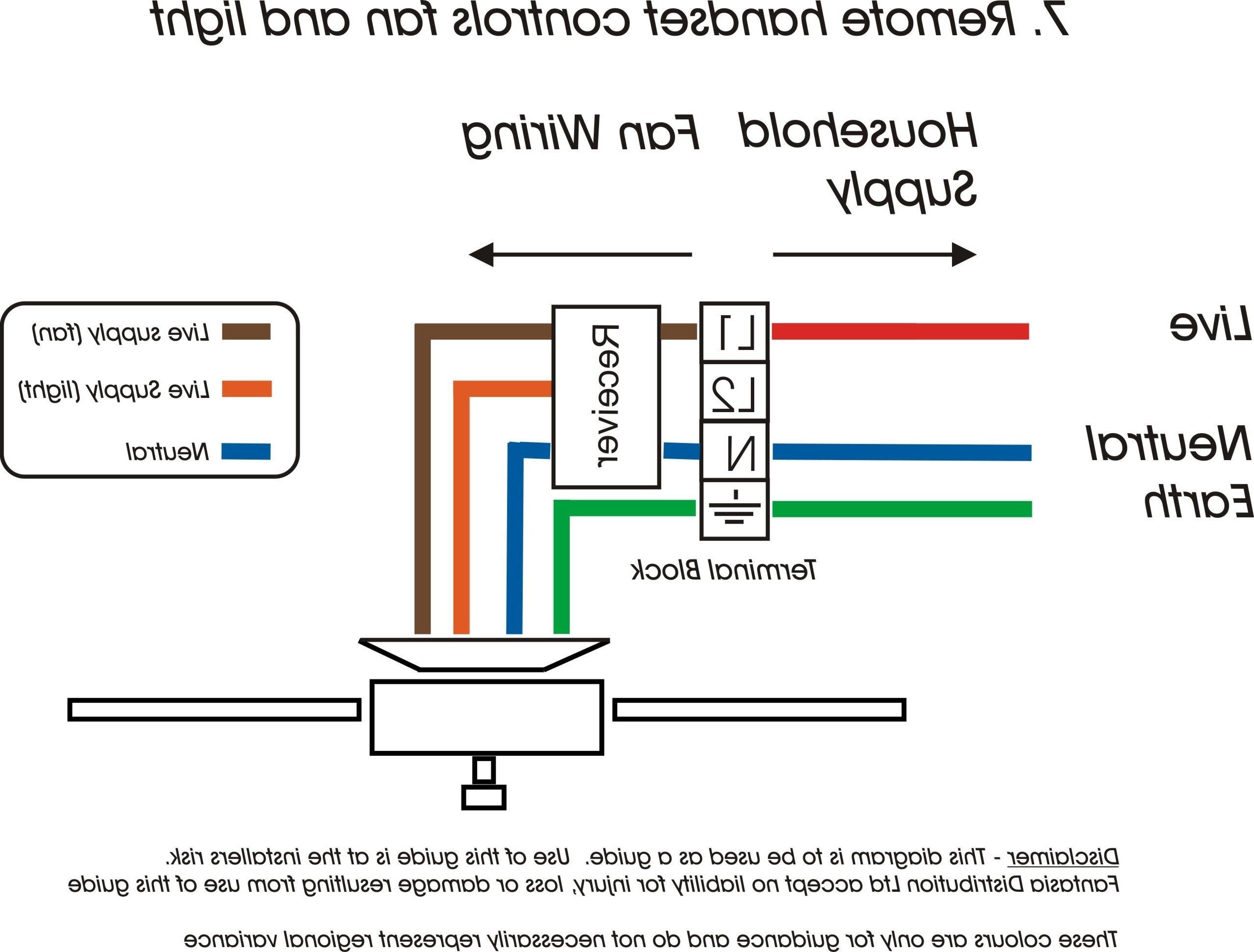 Lutron Maestro 3 Way Dimmer Wiring Diagram Unique Lutron Maestro - Lutron Dimmer Wiring Diagram
