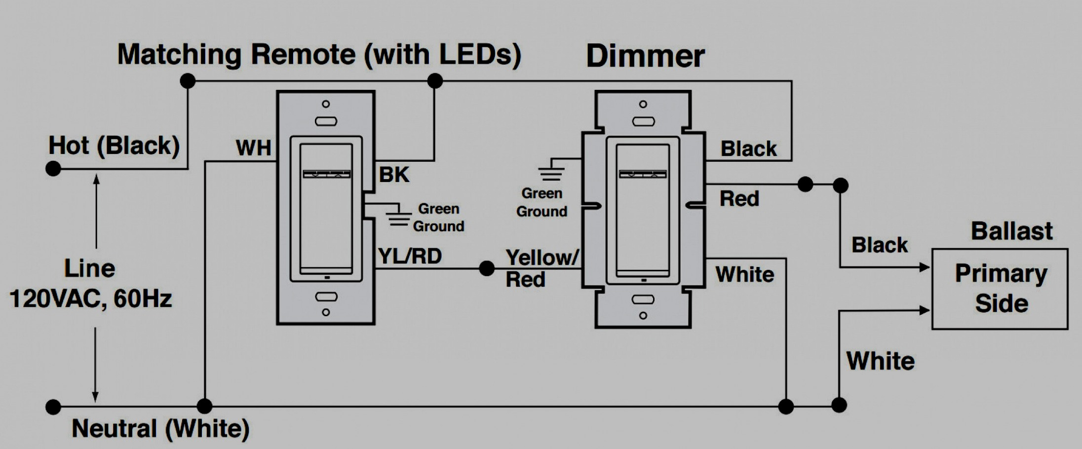 Lutron Wire Diagram | Schematic Diagram - 3 Way Dimmer Switch Wiring Diagram