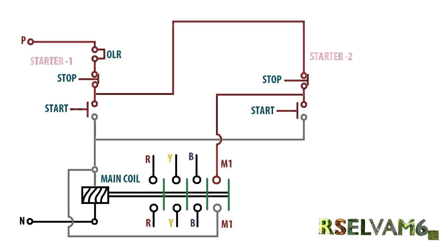 Luxury 3 Phase Contactor Wiring Diagram Start Stop - Wiring Diagram - Motor Starter Wiring Diagram Start Stop