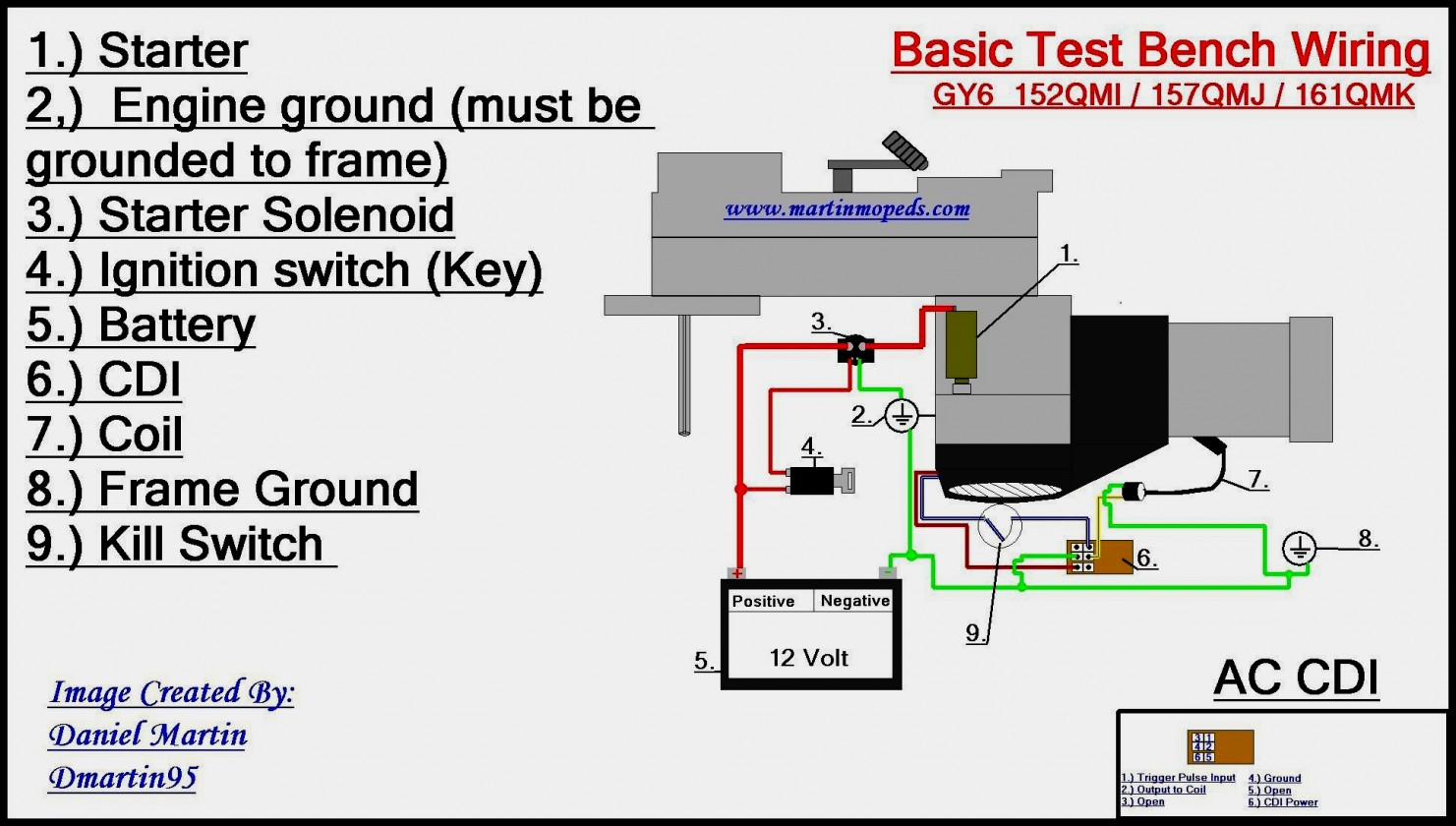 12 Volt Solenoid Wiring Diagram Tags Starter -Cat 5 Wiring Diagram 2 Pair |  Begeboy Wiring Diagram Source | 12 Volt Solenoid Wiring Diagram Tags Starter |  | Begeboy Wiring Diagram Source