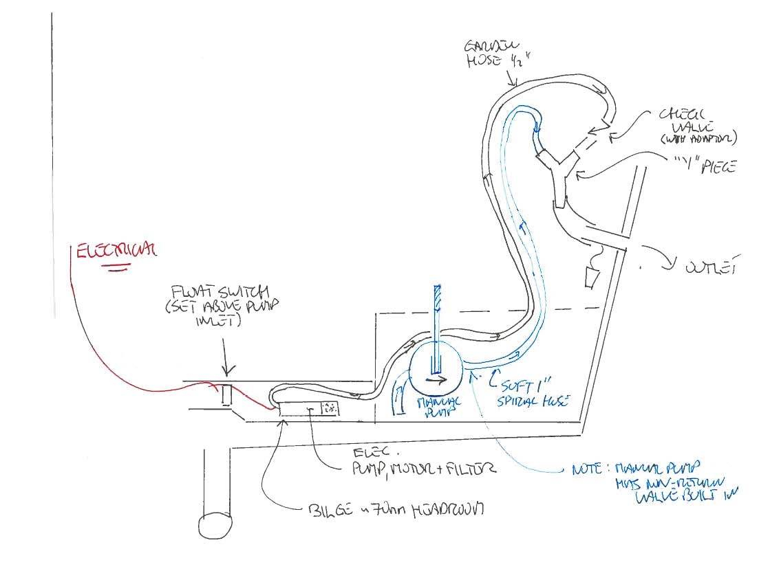 Manual Bilge Pump Wiring Diagram | Wiring Diagram - Rule Automatic Bilge Pump Wiring Diagram