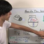 Mass Air Flow Sensor   Hot Wire   Explained   Youtube   Mass Air Flow Sensor Wiring Diagram