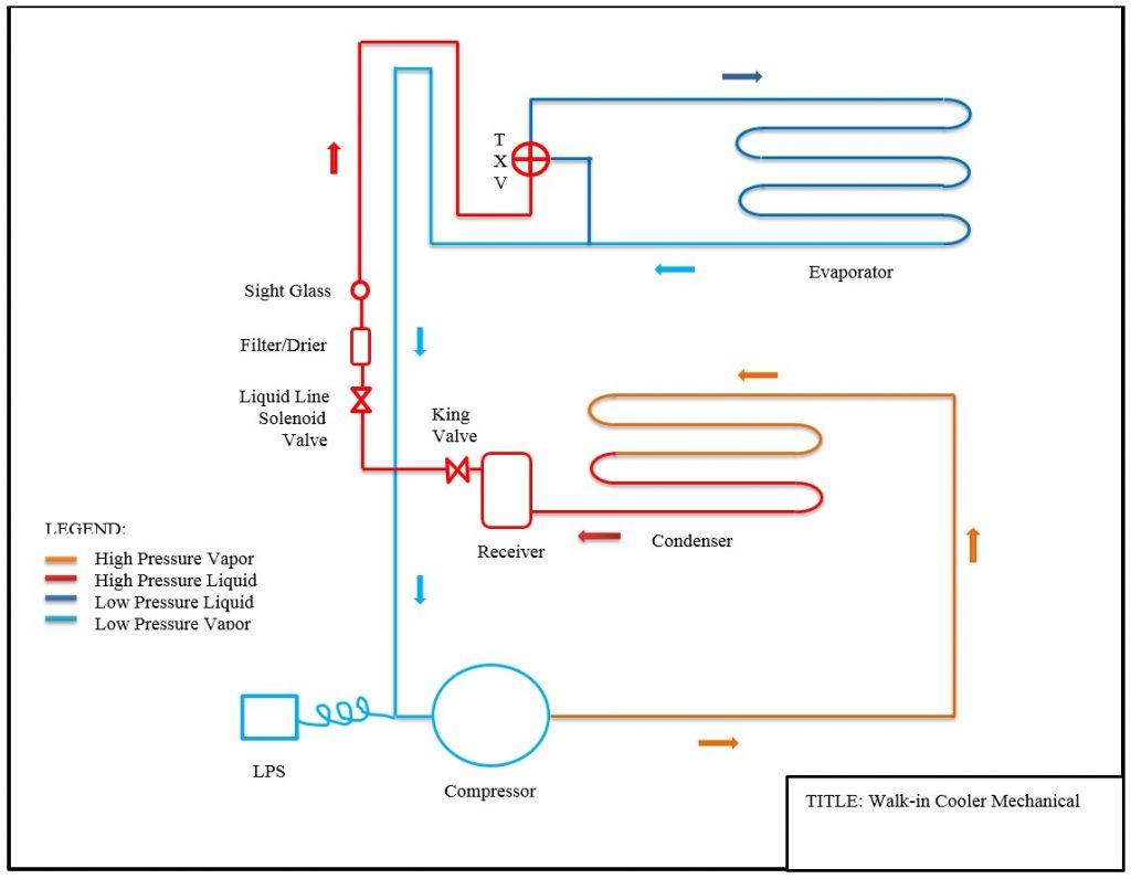 Mechanical  U0026 Marine Systems Engineering  Walk-in Cooler Wiring