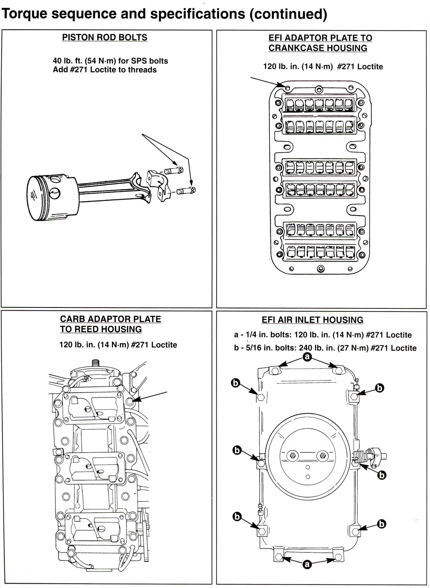 Mercruiser Fuse Box | Wiring Library - Mercury Outboard Wiring Diagram Schematic