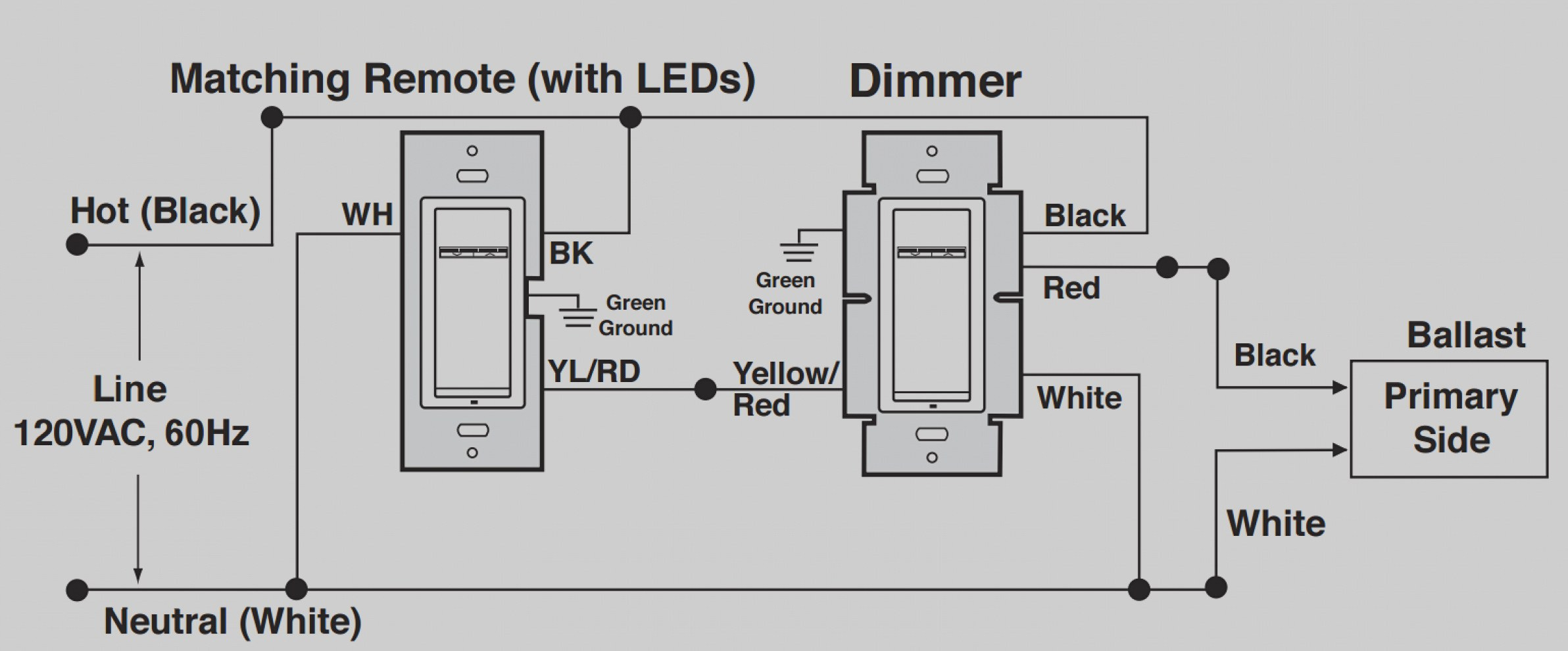 Wiring Diagram For 3 Way Dimmer Switch from annawiringdiagram.com