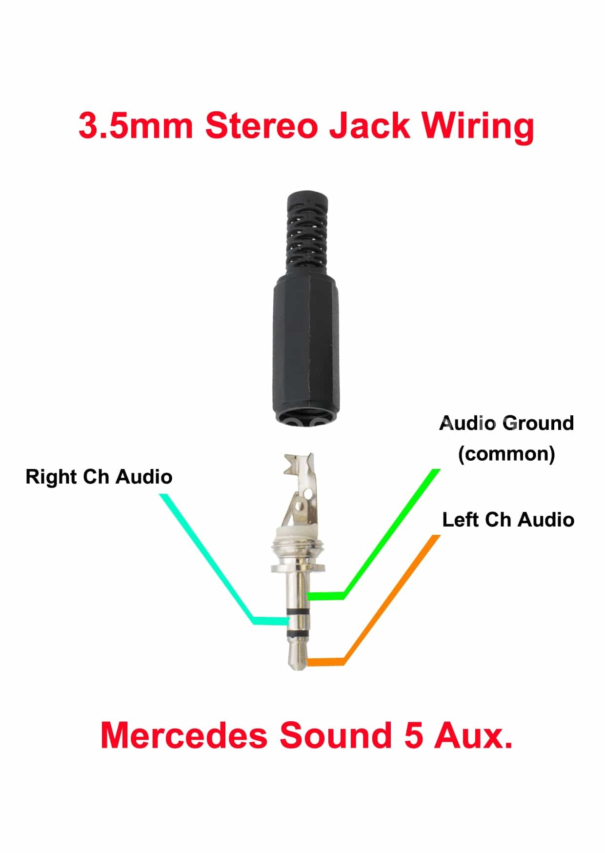 Mini Headphone Jack Wiring - Wiring Diagram - Trs Wiring Diagram