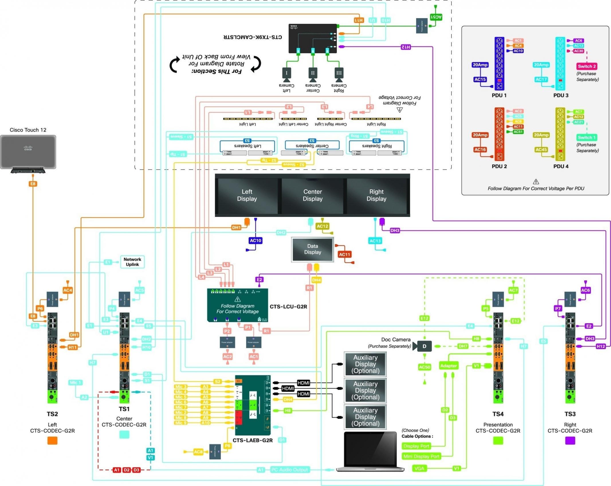 Mini Usb To Hdmi Wiring Diagram | Wiring Diagram - Micro Usb To Hdmi Wiring Diagram