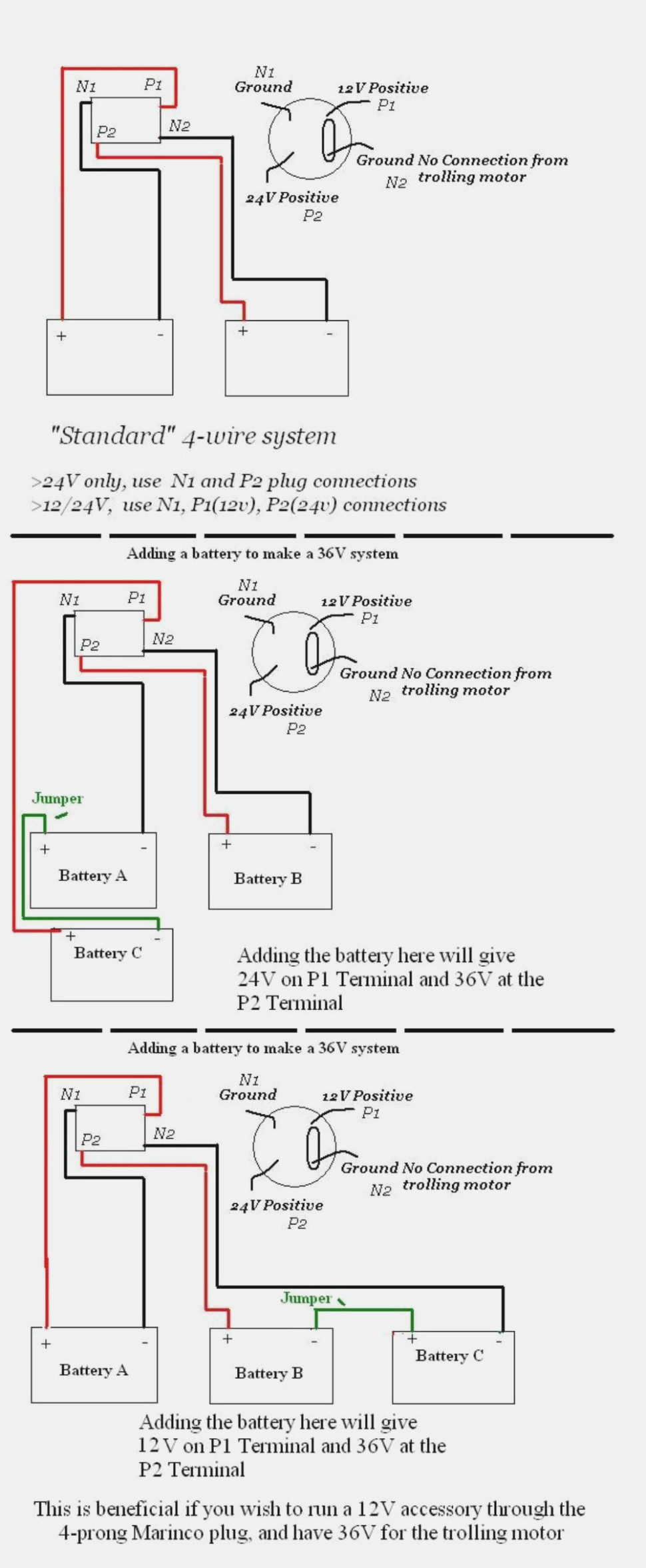 Diagram Minn Kota Battery Wiring Diagram 36 Volts Full Version Hd Quality 36 Volts Pvdiagramxsid Centromacrobioticomilanese It