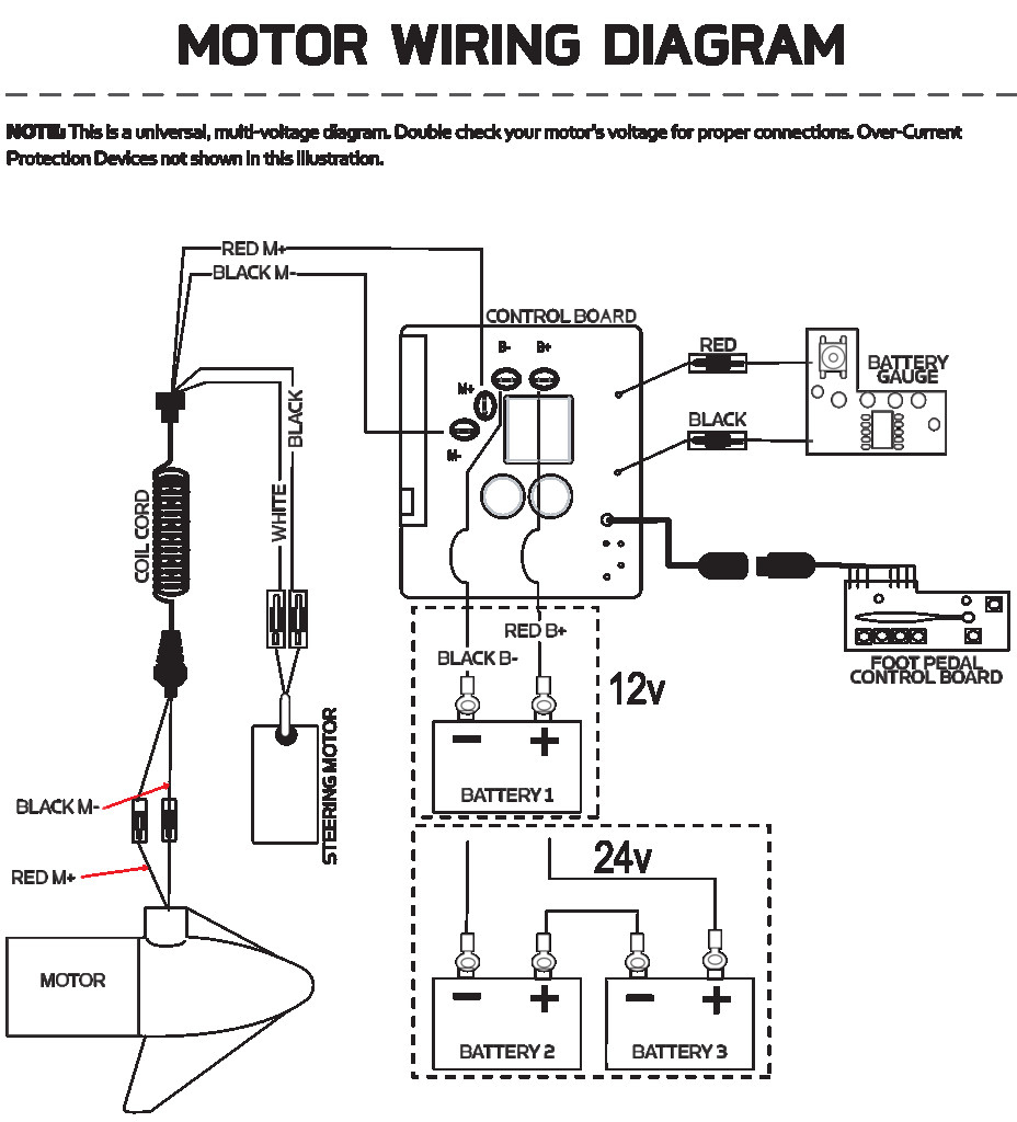 Minn Kota Trolling Motor Wiring Diagram The At For Motors And - Minn Kota Trolling Motor Wiring Diagram