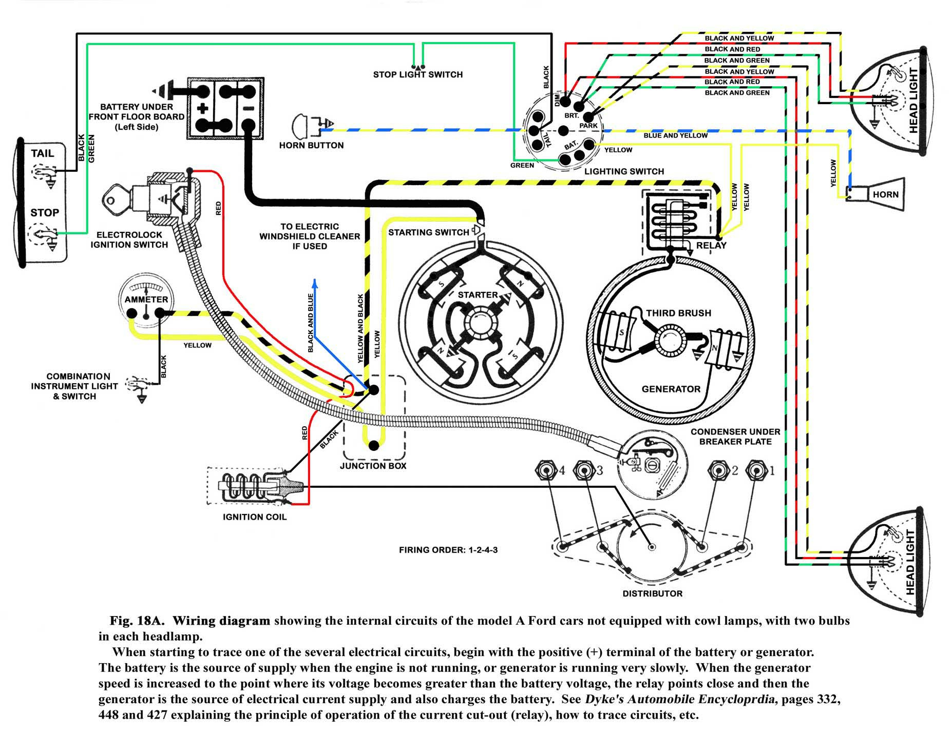 Model A Ford Coil Wiring - Wiring Diagram Detailed - Ford Ignition Coil Wiring Diagram