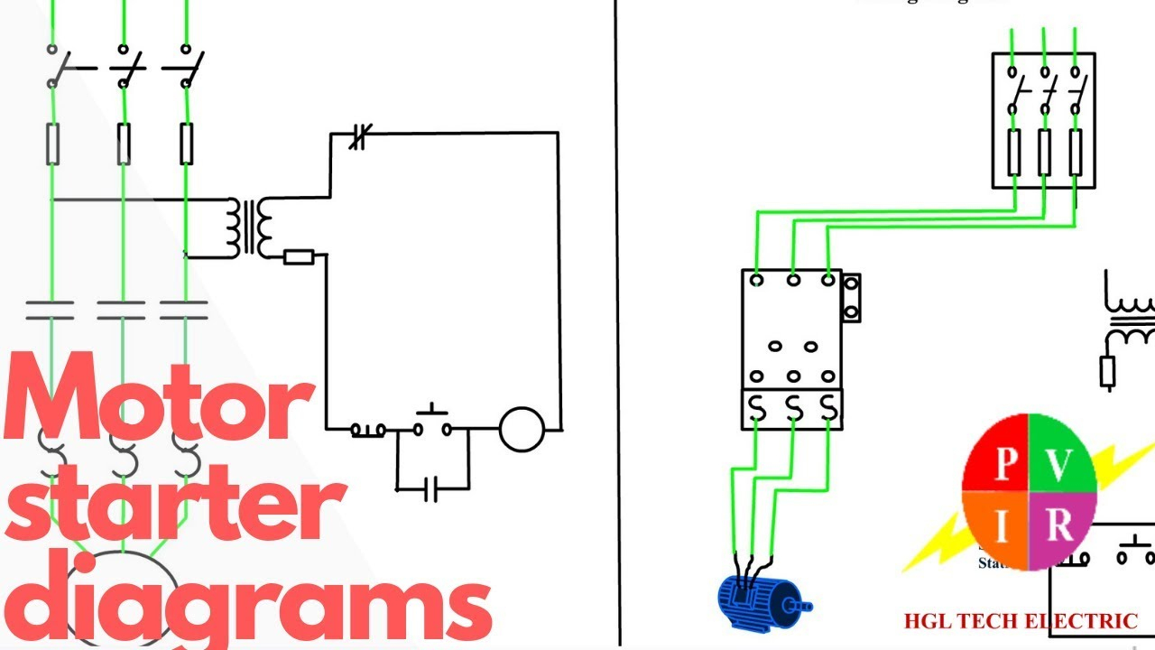 Motor Starter Diagram. Start Stop 3 Wire Control. Starting A Three - 3 Phase Motor Starter Wiring Diagram