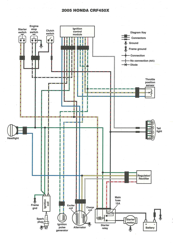 Motorcycle Wiring Schematics Diagram | Wiring Diagram - Simple Motorcycle Wiring Diagram
