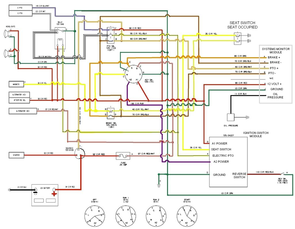 Mower Wiring Diagram Schematic | Wiring Diagram - Craftsman Model 917 Wiring Diagram
