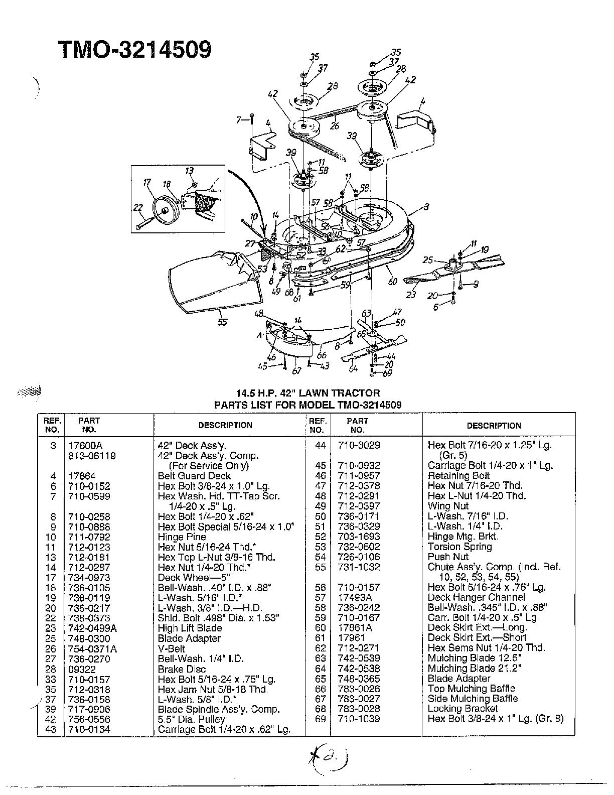 Mtd Lawn Mower Wiring Diagram | Wiring Diagram - Mtd Riding Lawn Mower Wiring Diagram