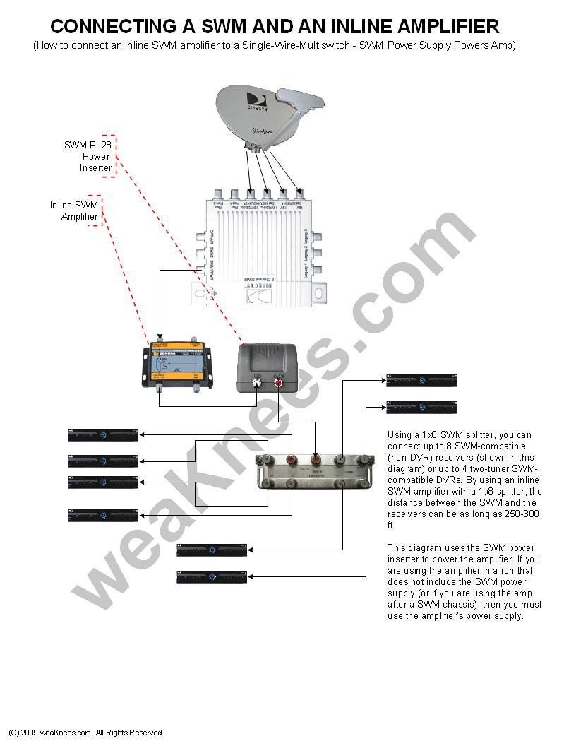 Multiswitch Wiring Diagram | Wiring Library - Directv Swm Splitter Wiring Diagram