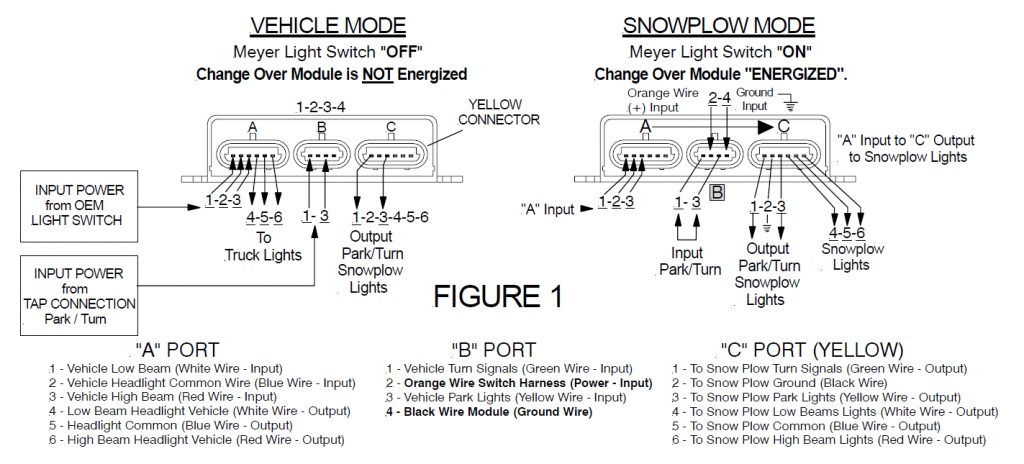 Myers Wiring Diagram