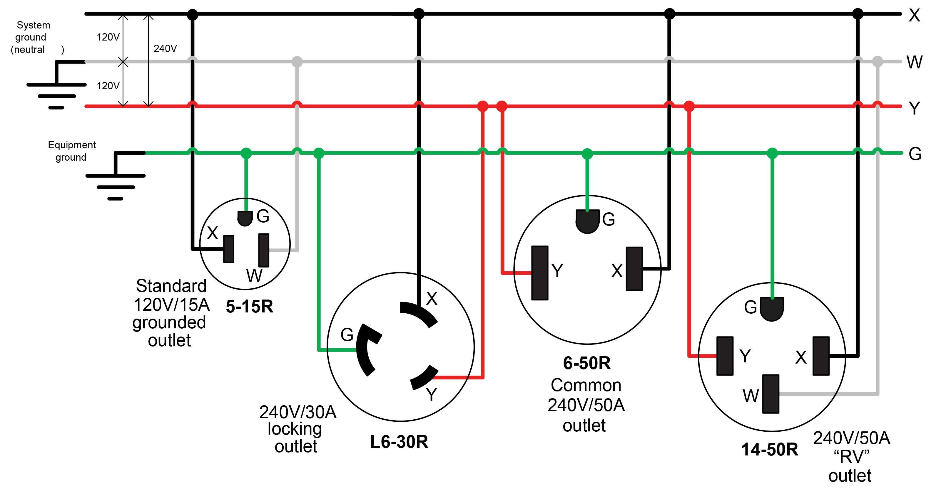 Nema 10 30R 240 Volt 30 Amp Plug Wire Diagrams | Manual E-Books - 30 Amp Plug Wiring Diagram