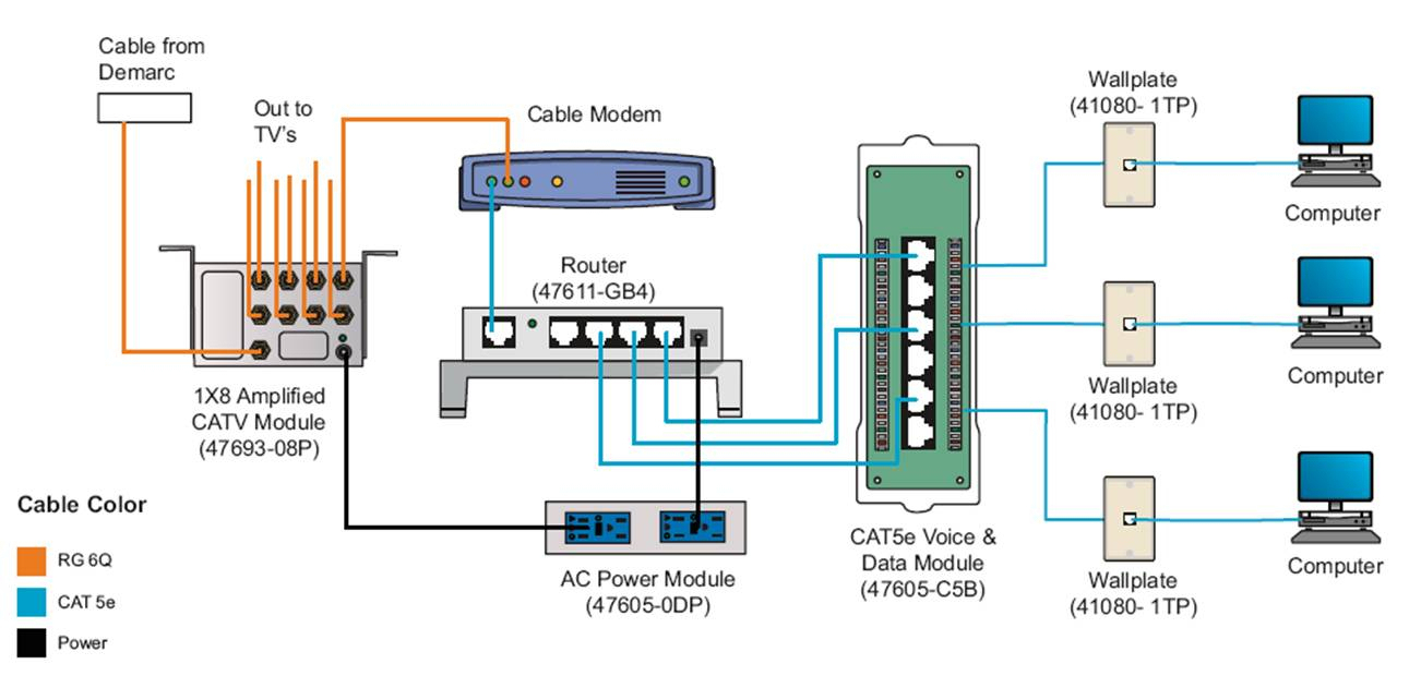 Network Patch Panel Wiring Diagram | Wiring Diagram - Patch Panel Wiring Diagram