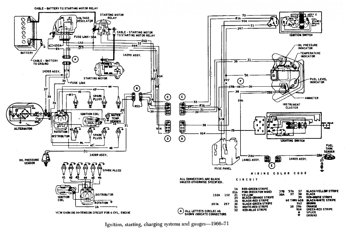 New Chevy 350 Engine Wiring Diagram 400 Sbc Library - Ignition Wiring Diagram Chevy 350