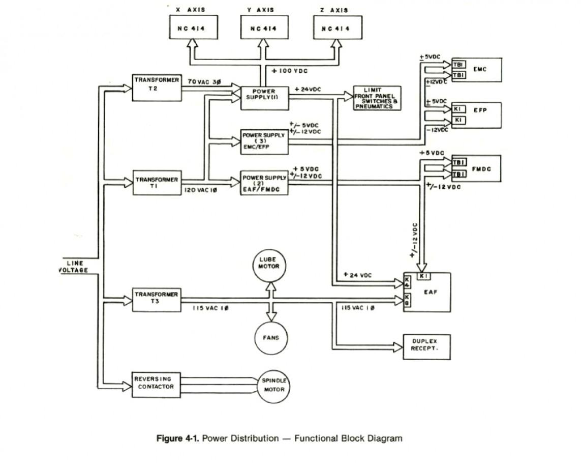 New Single Phase Transformer Wiring Diagram 480V Libraries - Single Phase Transformer Wiring Diagram