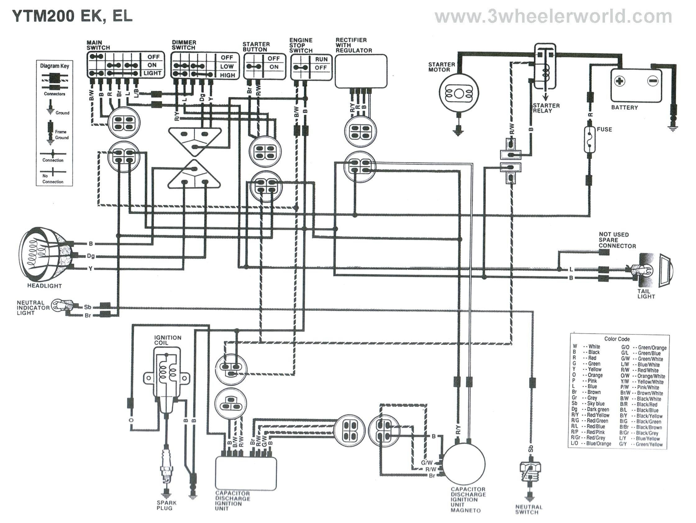 Nissan Outboard Tachometer Wiring | Wiring Diagram - Yamaha Outboard Tachometer Wiring Diagram