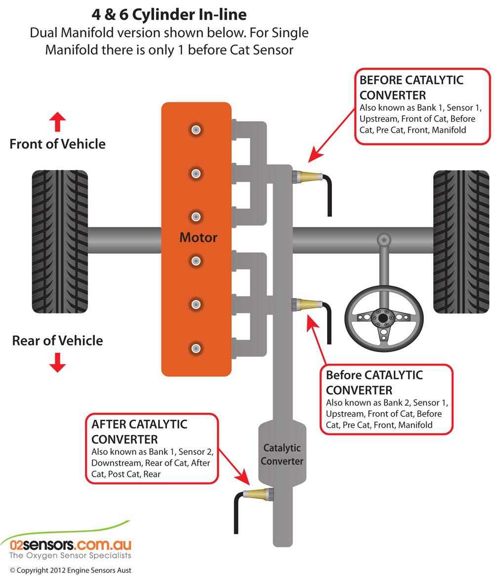 O2 Sensor Wiring Diagram Chevy