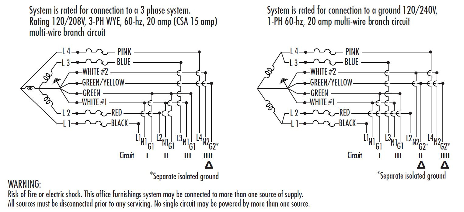 Office Cubicles Electrical Connections For Today's Office Systems. - 3 Wire 220 Volt Wiring Diagram