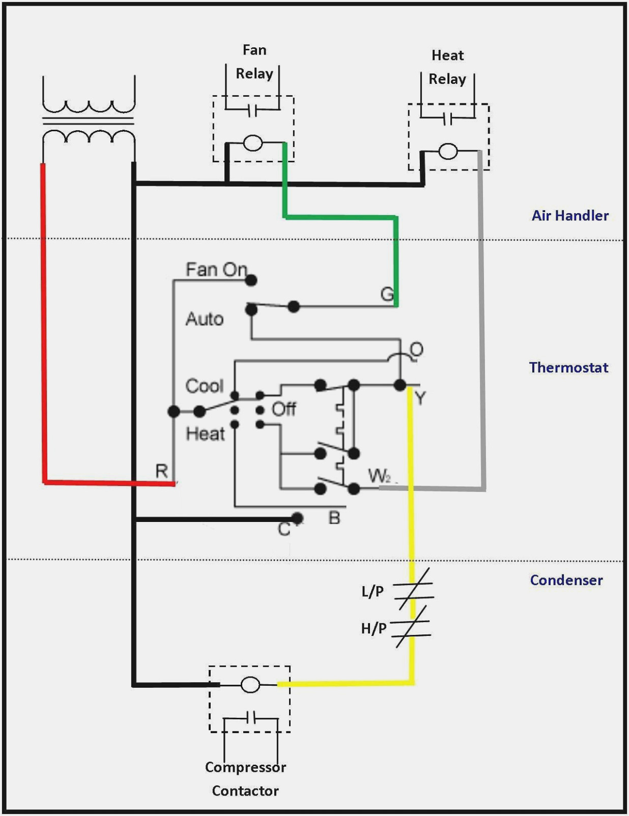 Oil Fired Furnace Wiring Diagram | Wiring Diagram - Oil Furnace Wiring Diagram