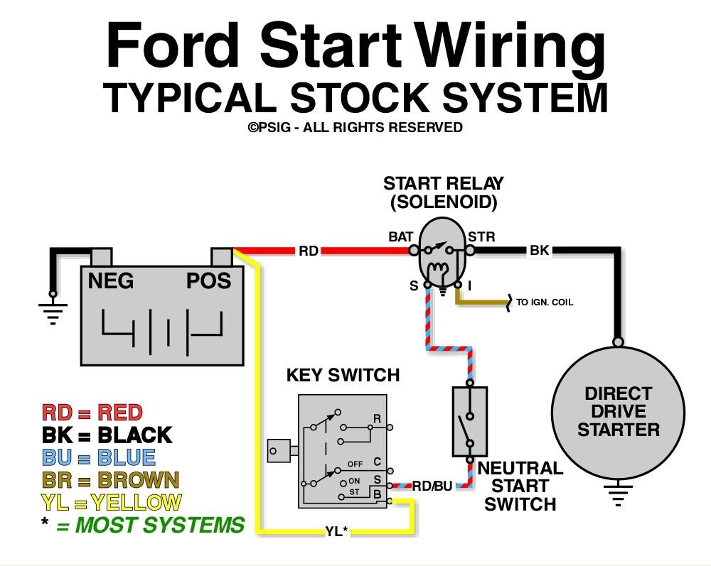 Older Gm Starter Solenoid Wiring Diagram | Wiring Diagram - Starter Solenoid Wiring Diagram Chevy
