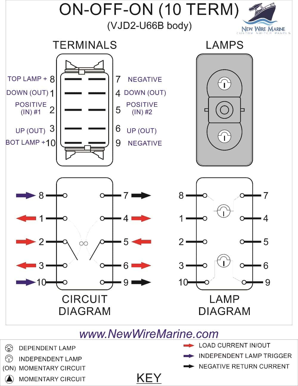 On-Off-On Backlit Rocker Switch | Red Led | New Wire Marine - Dpdt Switch Wiring Diagram
