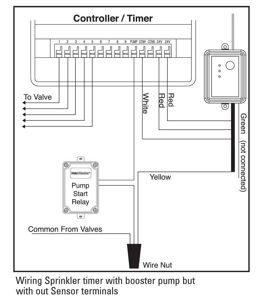 Orbit Sprinkler Wiring Diagram | Wiring Diagram - Orbit Sprinkler Wiring Diagram